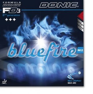 Bluefire Buy 1 Get 1 Free Promo